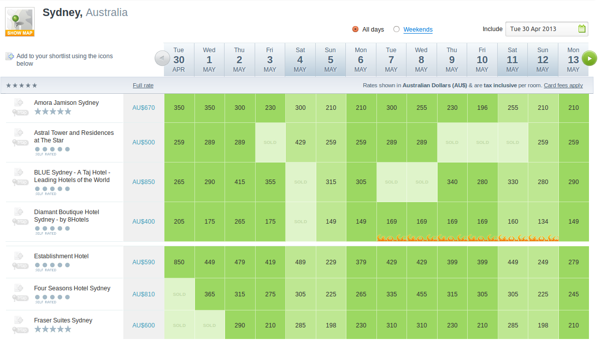 Wotif availability grid